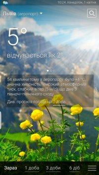Погода рп5