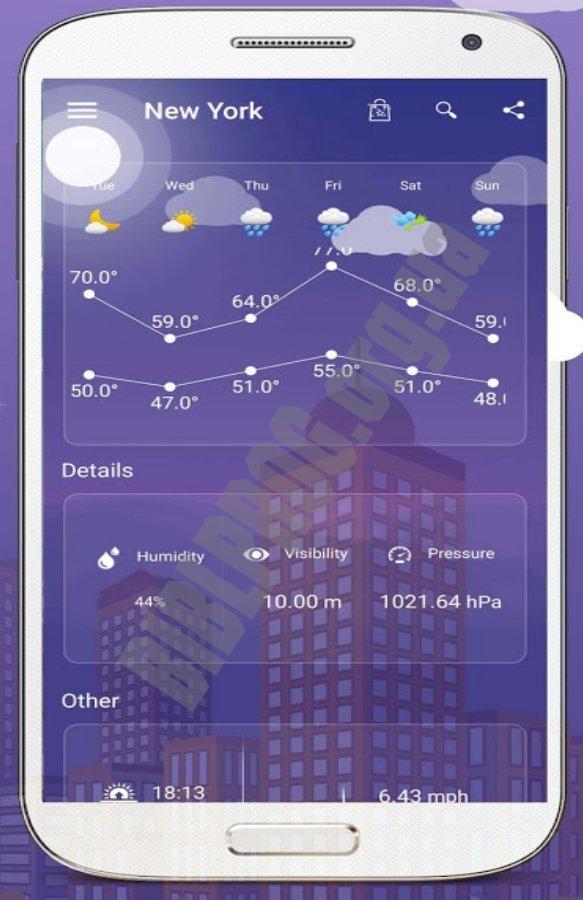 приложение для измерения температуры тела для андроид бесплатно
