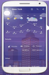 Weather Forcast